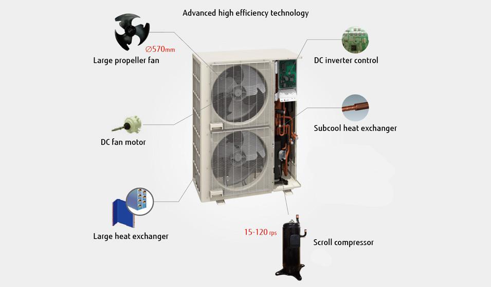 Fujitsu air conditioning advanced high efficiency technology
